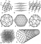 Eight Allotropes of Carbon.png